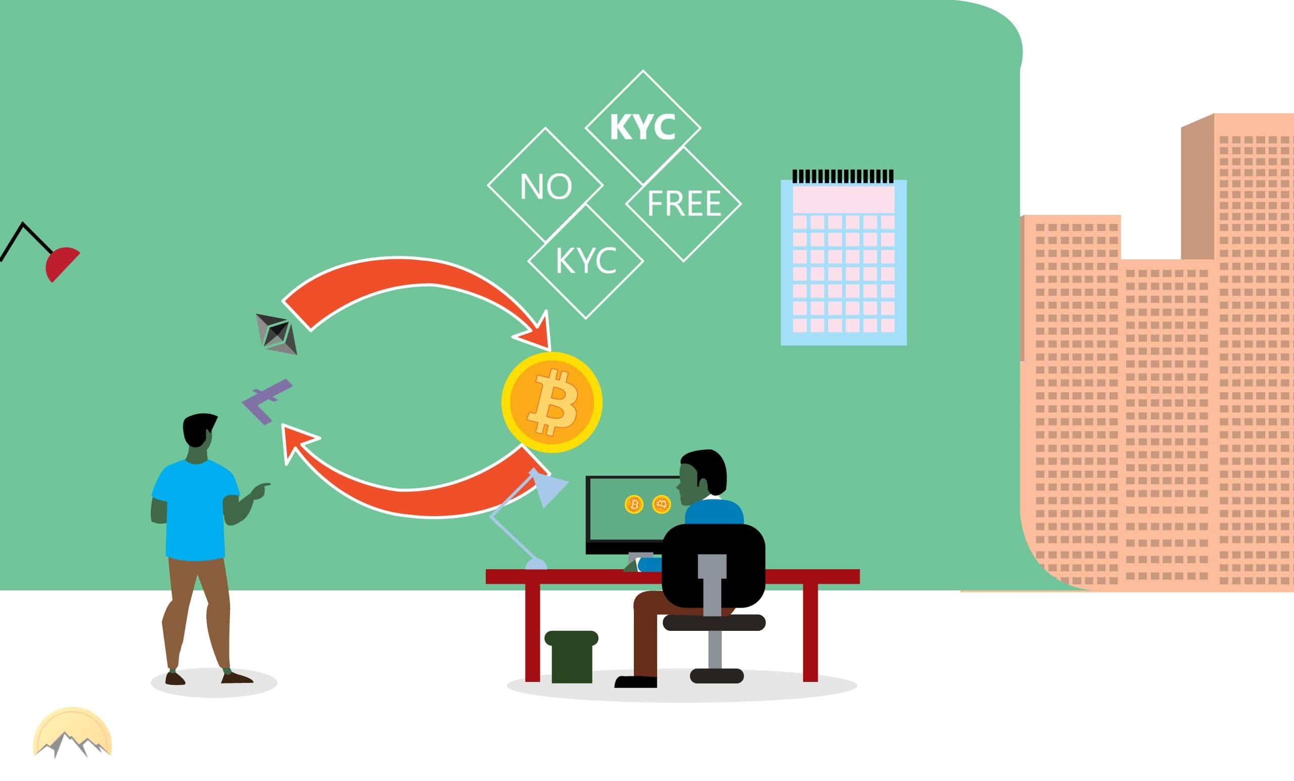 how to buy cryptocurrency without verification